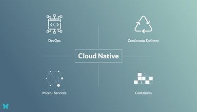 Cloud native 1